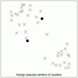 kMeans Clustering Tutorial Step 1
