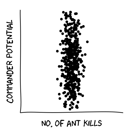 xkcd funny regression tutorial ants