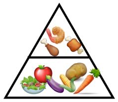 Emoji Food Pyramid