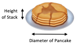 Pancake counter example for PCA max variance assumption.PNG